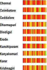 chart-heatmap