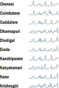 chart-sparkline