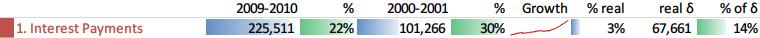 india-budget-expenditure-2