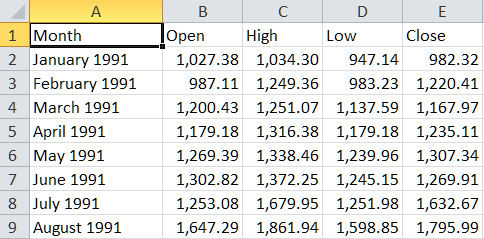 bse-excel-data