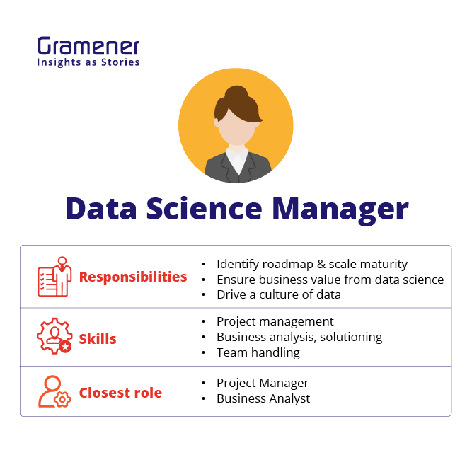 5 Job Roles You Need To Build Your Data Science Team